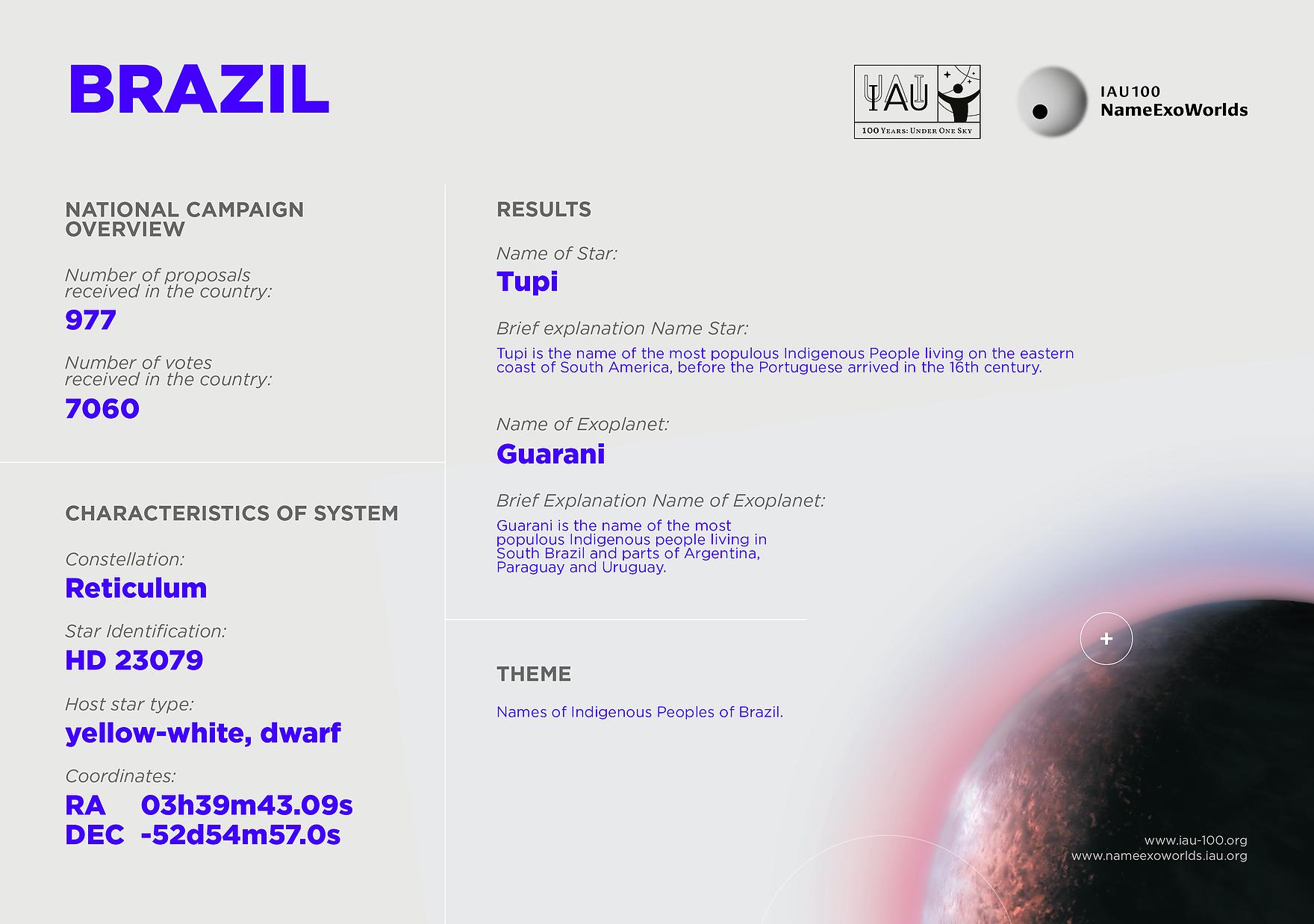 Brasil nomeia uma Estrela e um Exoplaneta!